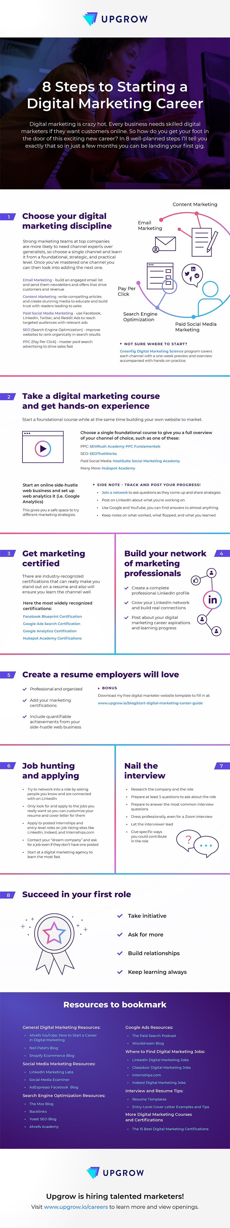 8 Steps to Starting a Career in Digital Marketing - Infographic