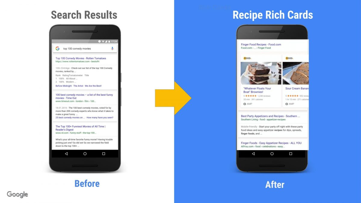 Before After Mobile SEO Results View