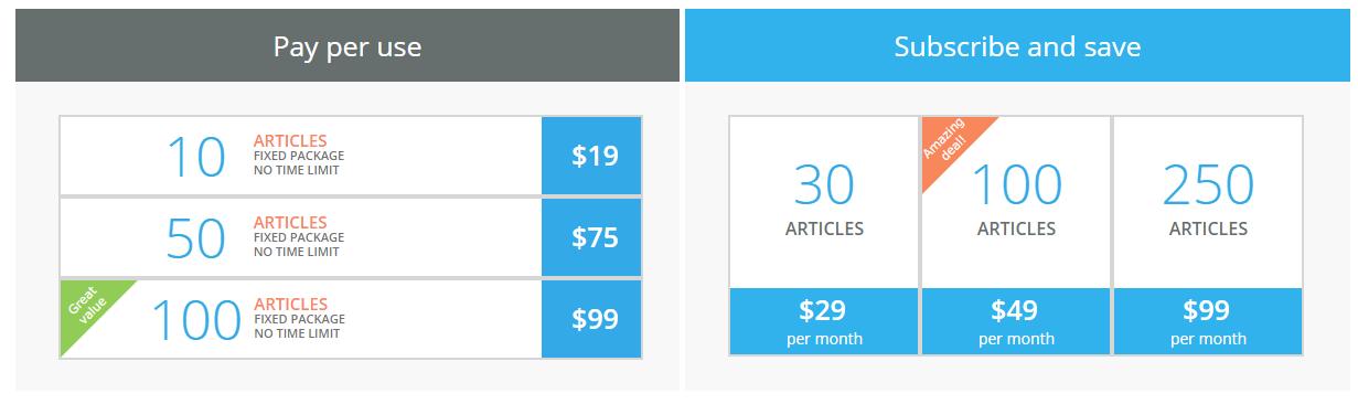 articoolo's prices