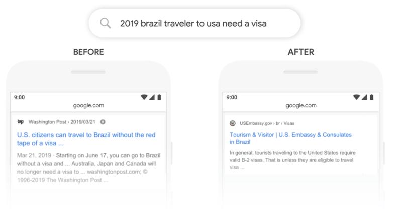 Google BERT Example 1: Brazil Traveler Visa