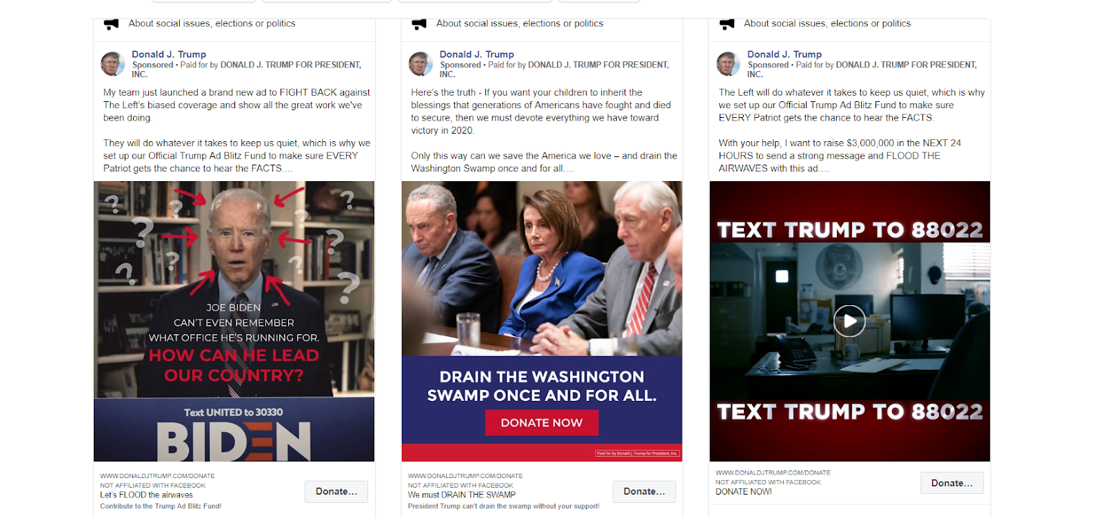 Trump's Facebook Ads Overview