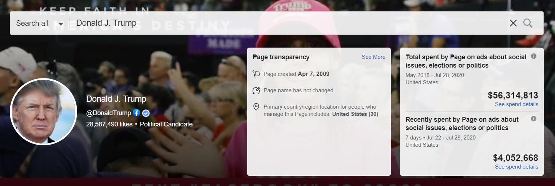 Trump's Facebook Ad Spend