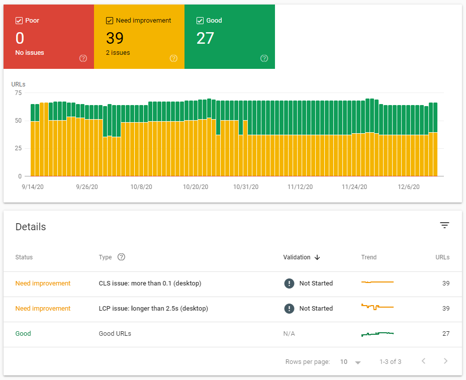 Search your site's LCP Score use your google search console