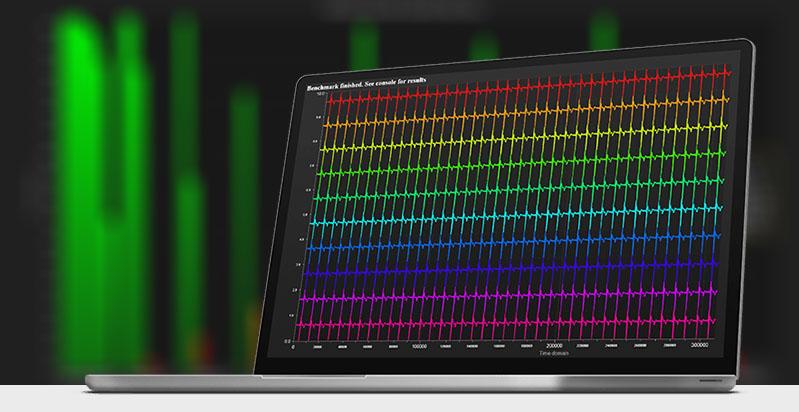 Performance in JavaScript Charts