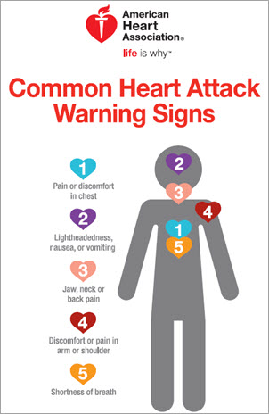 Heart Attack warning signs infographic thumbnail