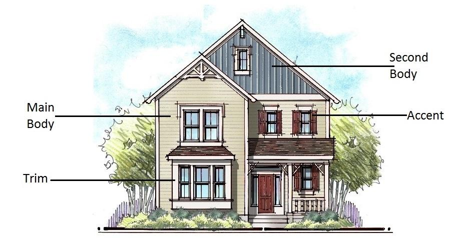 Illustrated diagram of exterior of home, includes labels main body, second body, trim, accent