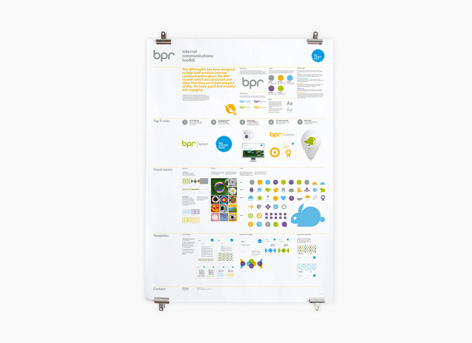 Big Lottery Fund Poster Brand Guidelines