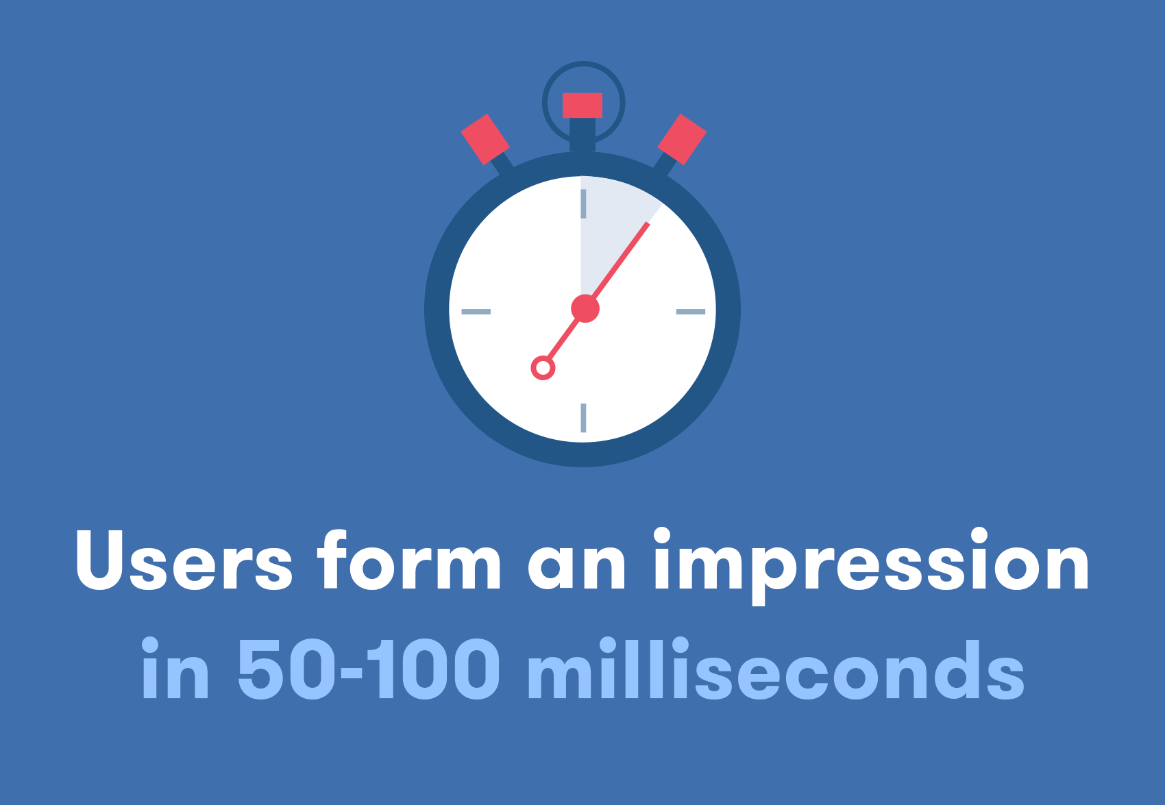 users_form_website_impressions_in_milliseconds