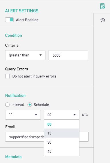 SQL Alerts | Periscope Data Docs