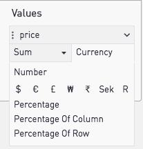 Pivot Tables | Periscope Data Docs