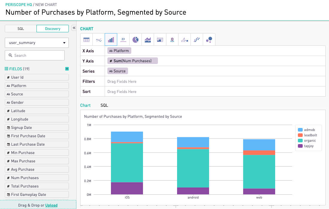 Data Discovery | Periscope Data Docs