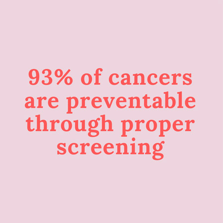 Cervical cancer facts