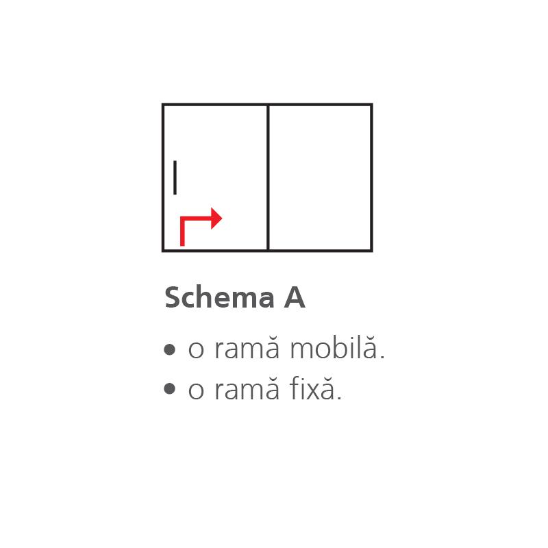 Deschidere-Schema A