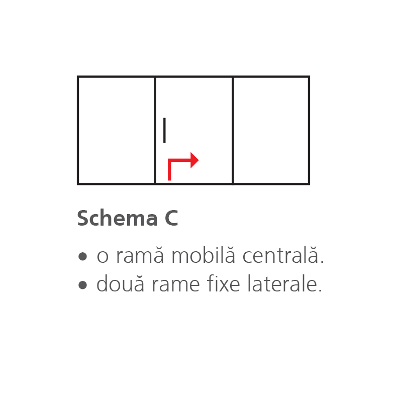 Deschidere-Schema C