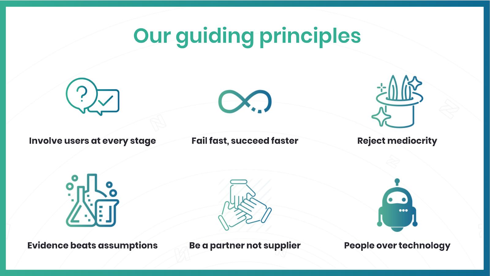 Natural Interaction six guiding principles