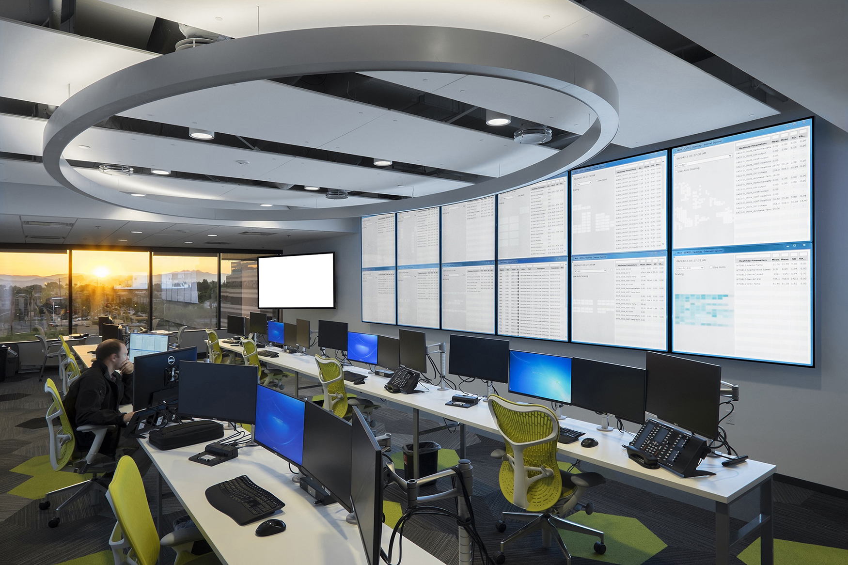 Network Operation Centers
