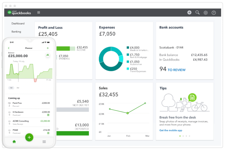 Screenshot of accounting dashboard in QuickBooks productivity app.