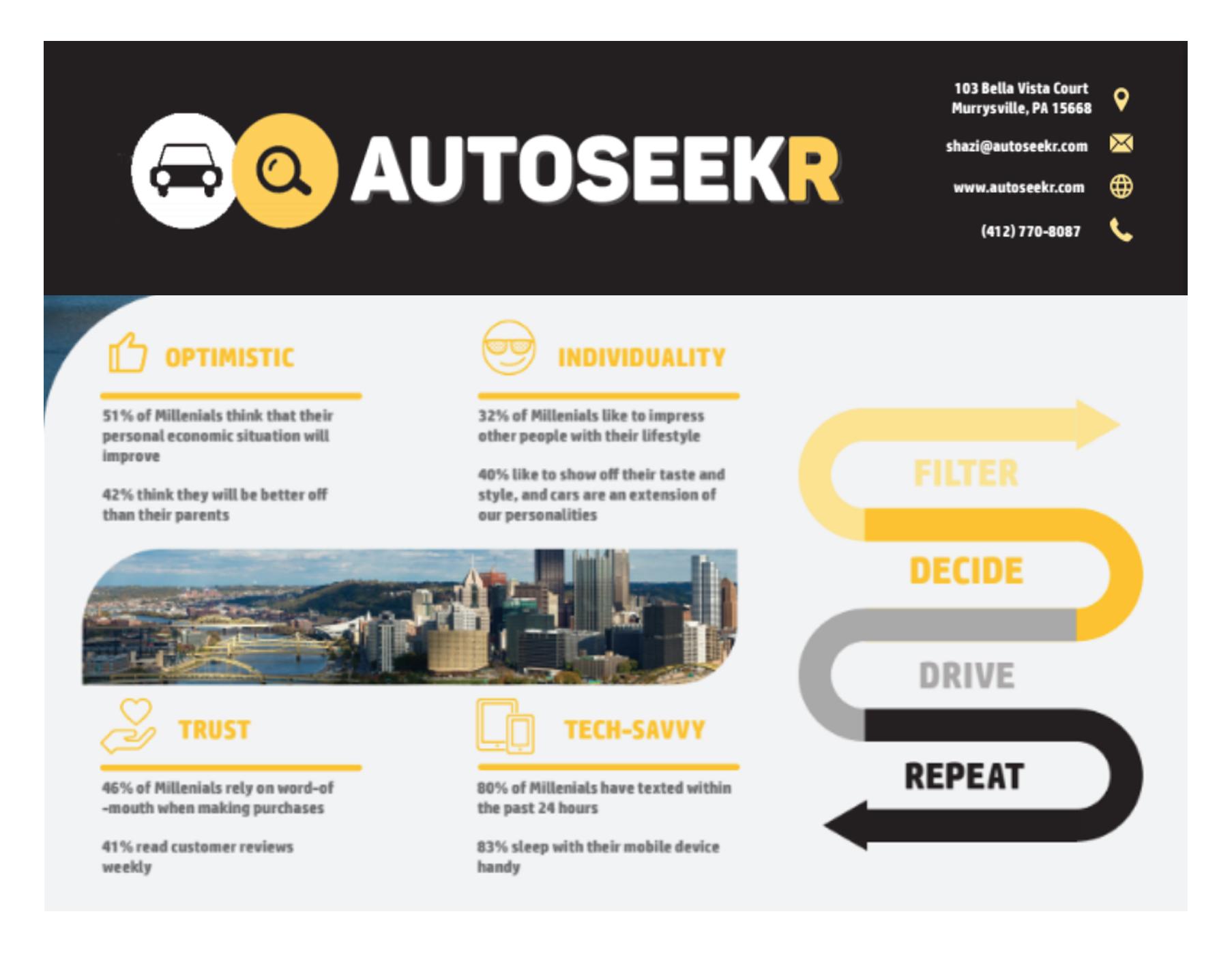 Autoseekr Strategy