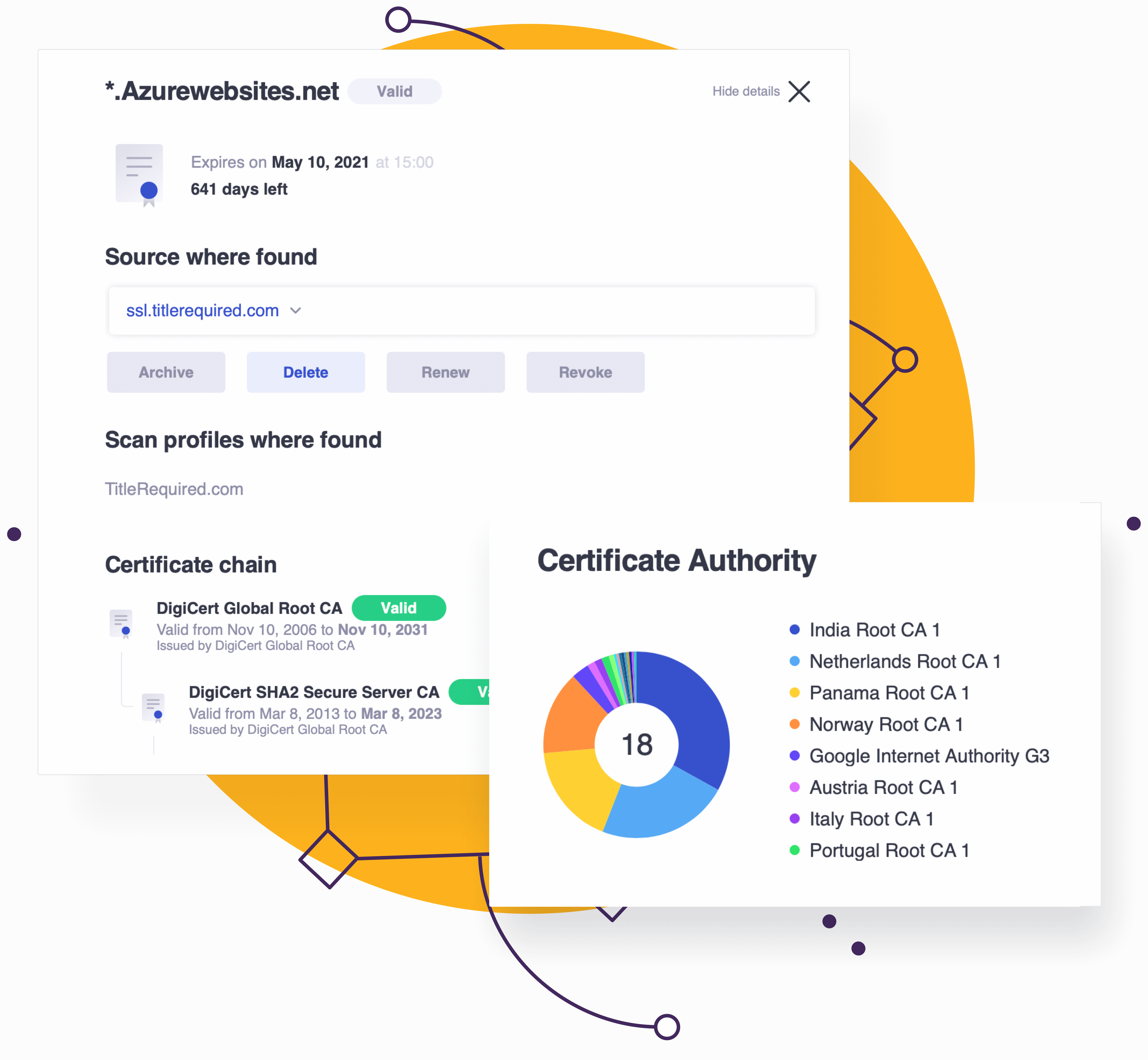 Keyhub: Certificates dashboard and reports