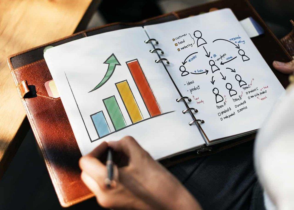 Estratégia de marketing para pequenas empresas: 9 ações de alto desempenho