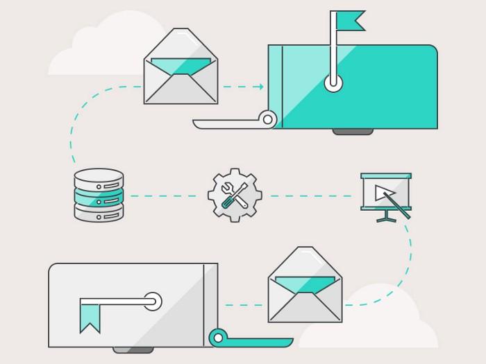 4 dicas essenciais para manter seu e-mail mais seguro