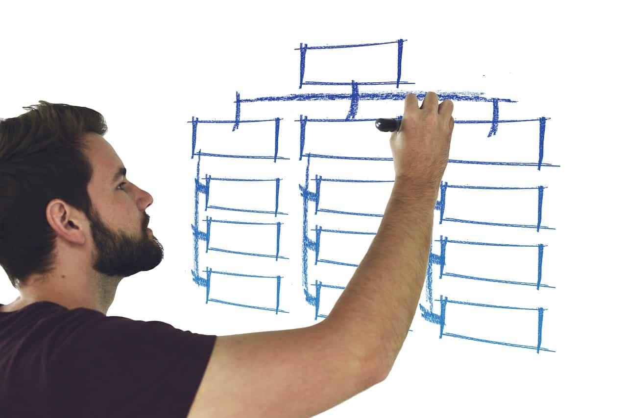 Organograma de Departamento de TI: como montar + exemplos
