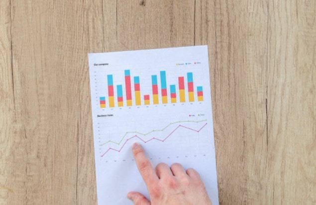 TOP 7 indicadores para médias e grandes empresas
