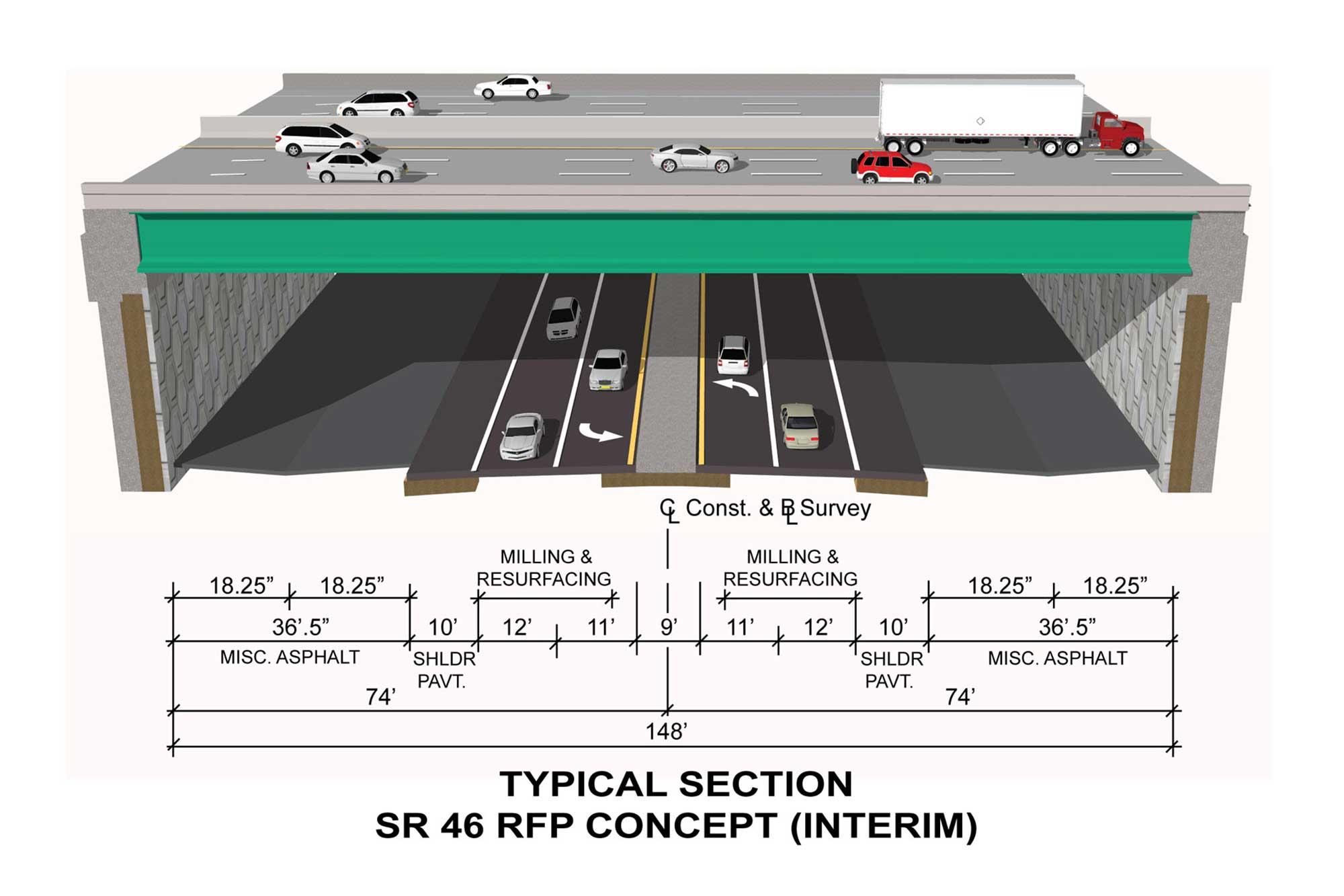 SR 46 RFP Concept