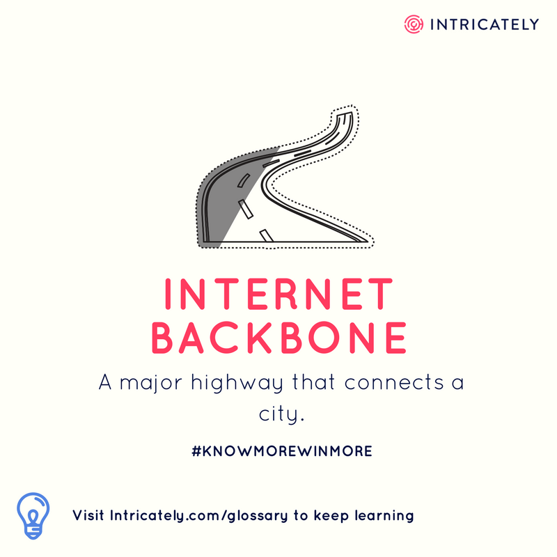 What does Internet Backbone mean? (Definition)