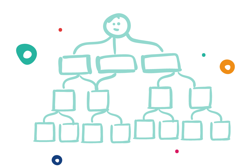 How to manage remote employees: Organisational structure