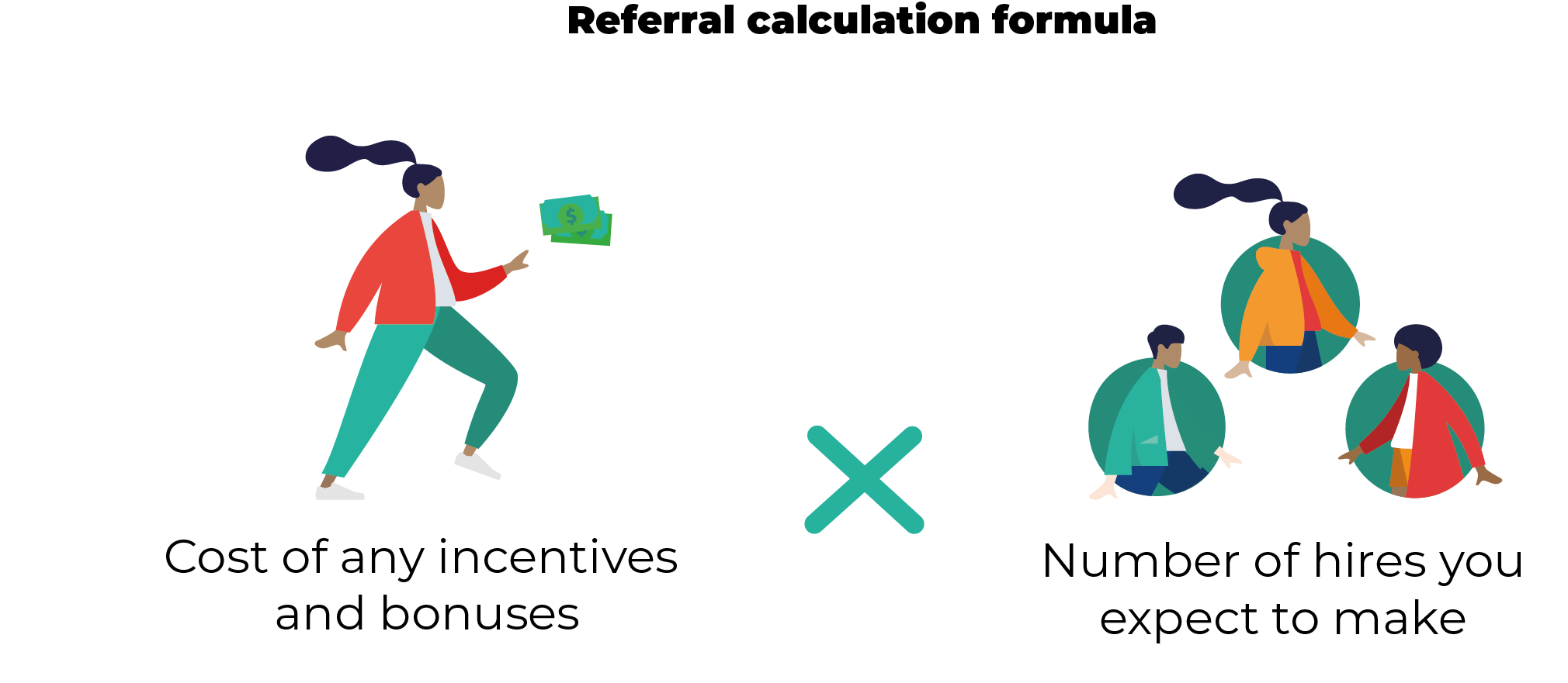 Occupop blog - Referral calculation formula