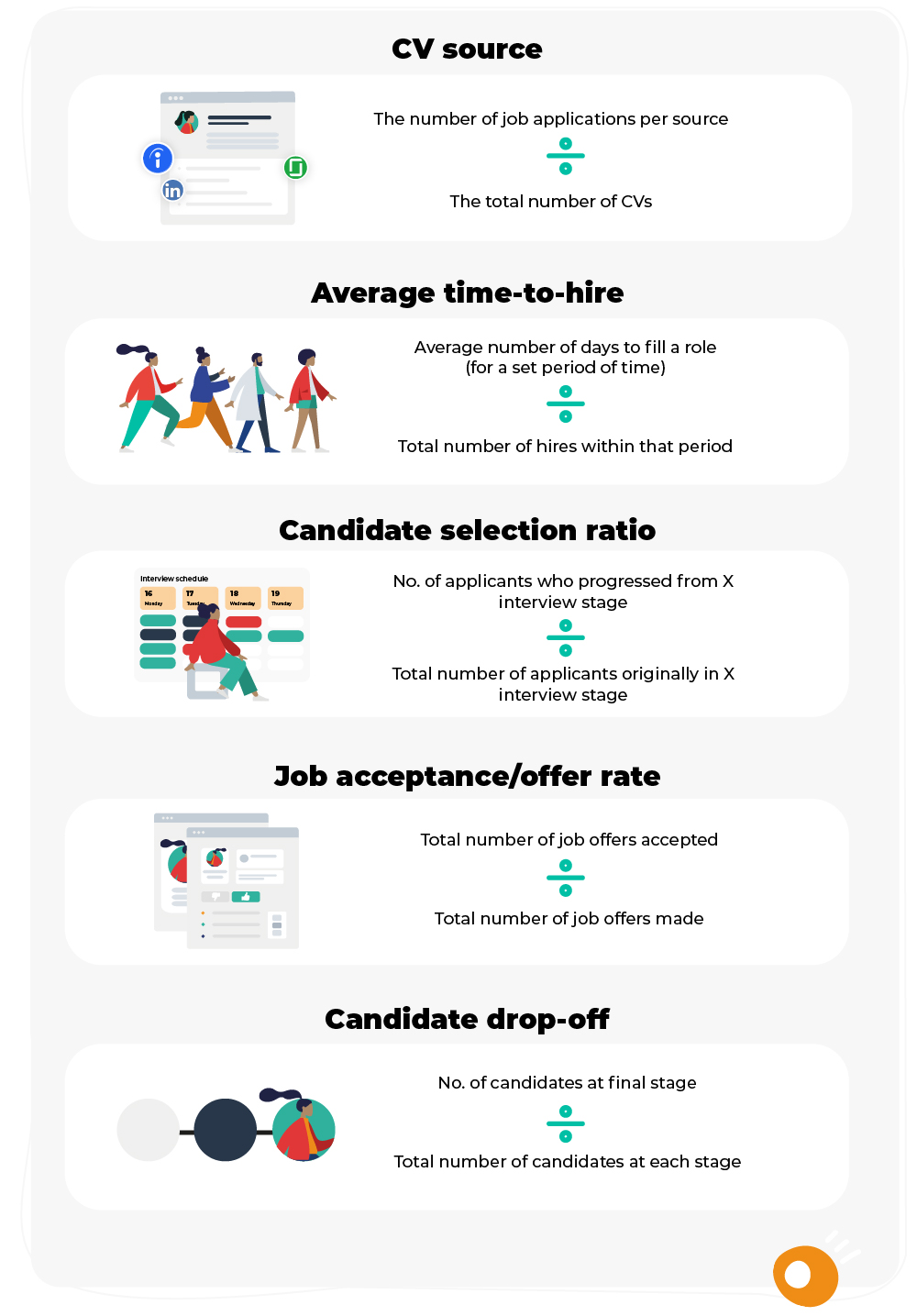 Doing the maths on hiring - How to calculate the cost of hiring