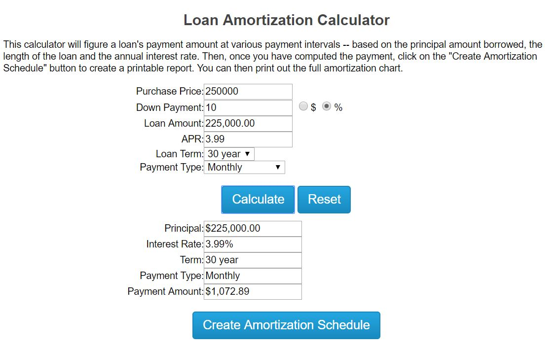 amortization 2