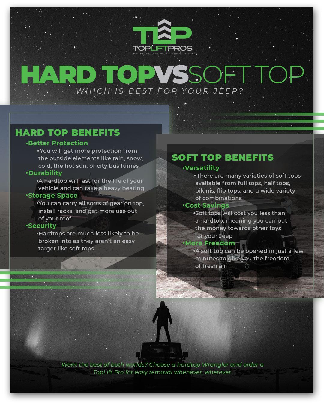 Hard Top Jeep versus Soft Top Jeep benefits