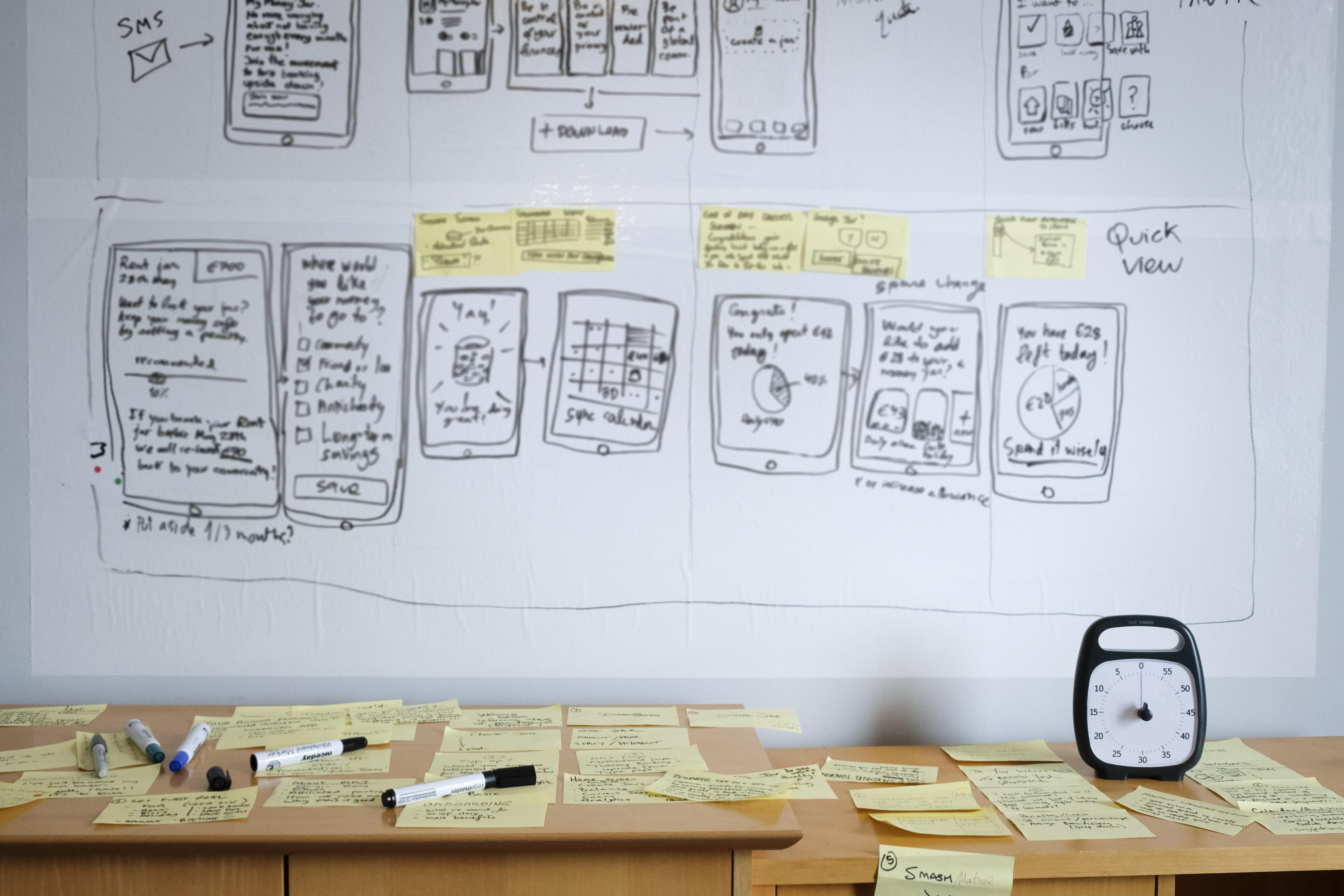 A Design Sprint Workshop In Dublin, Ireland
