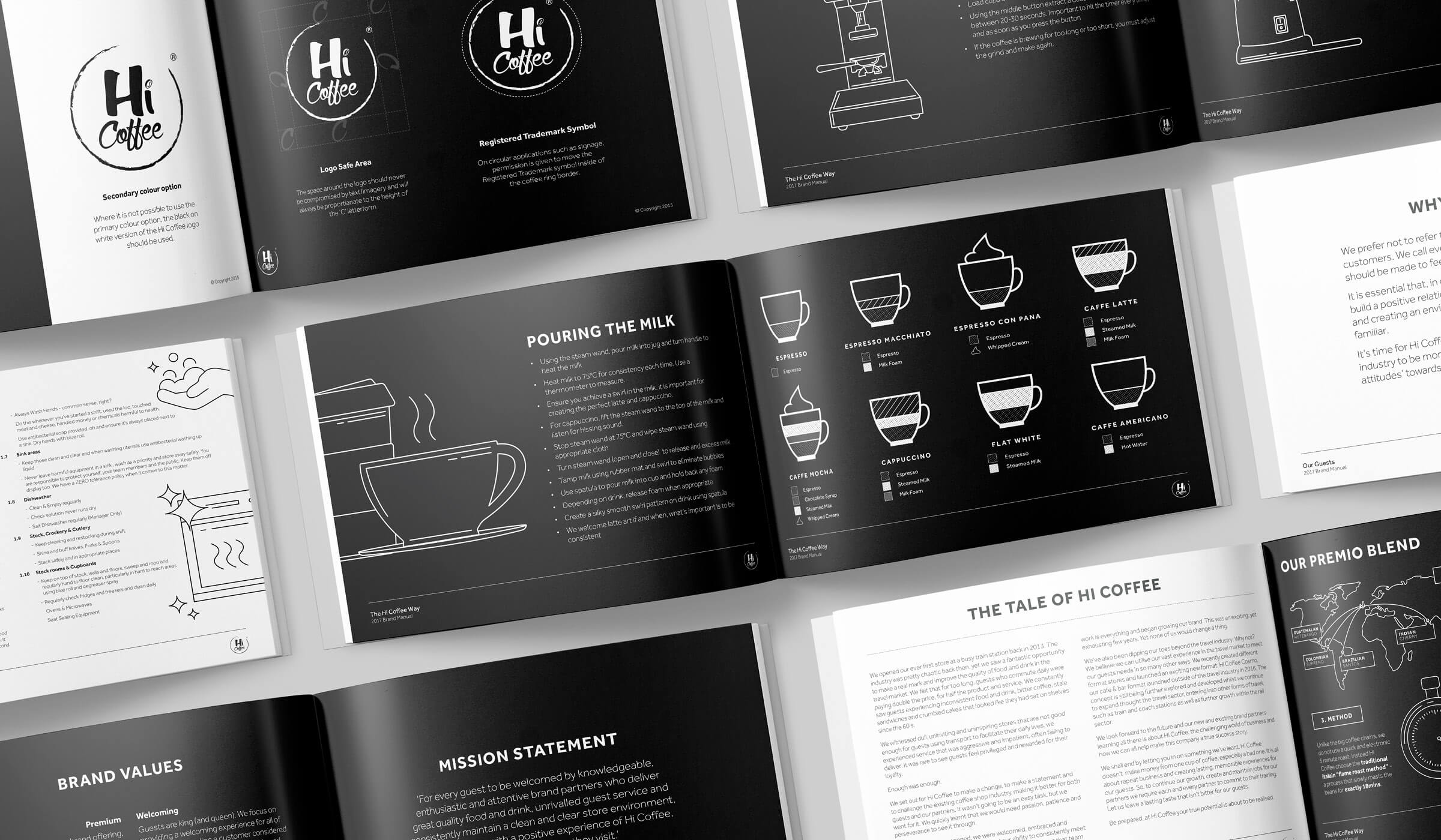 Brand guidelines document for coffee shop in south wales