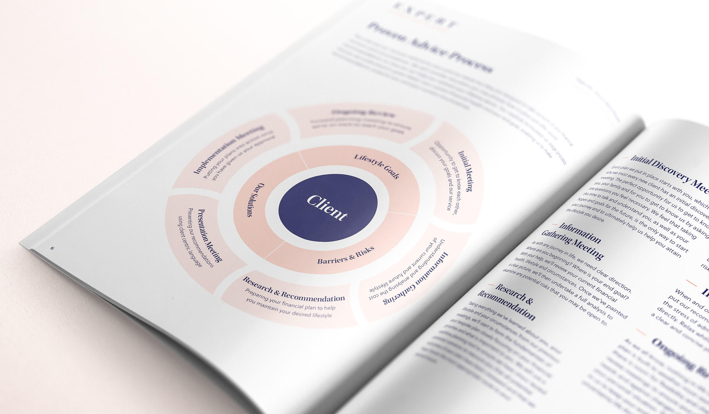 Brochure design spread and cover