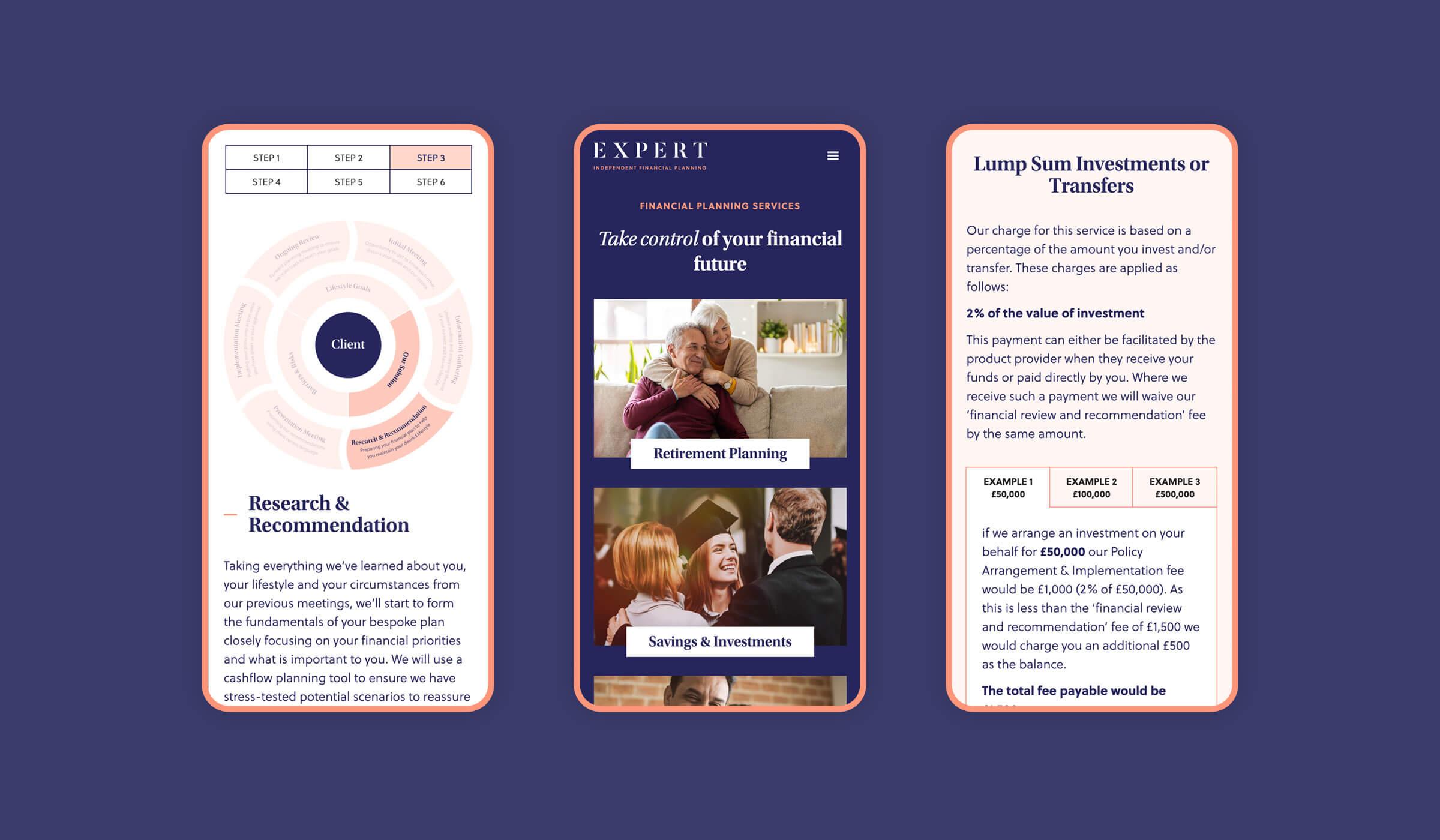 HTML newsletter screens