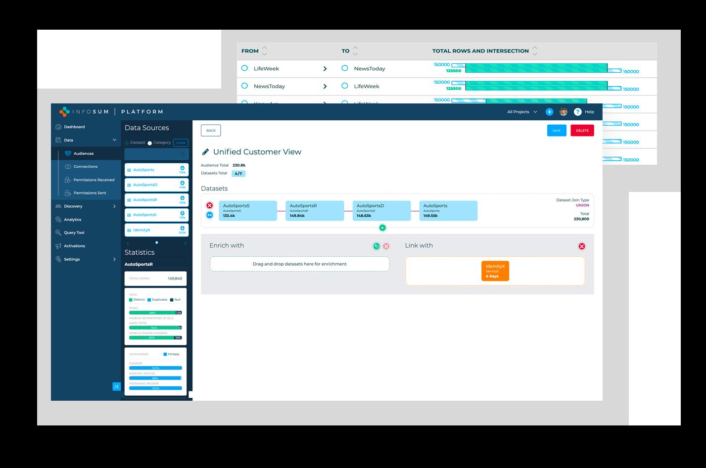 InfoSum Platform
