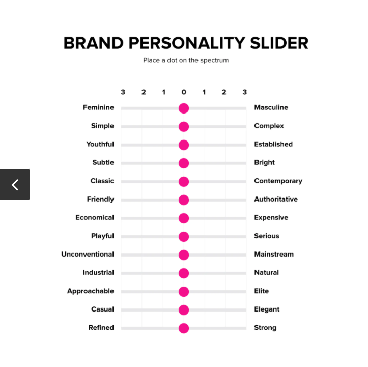 Brand Personality Slider