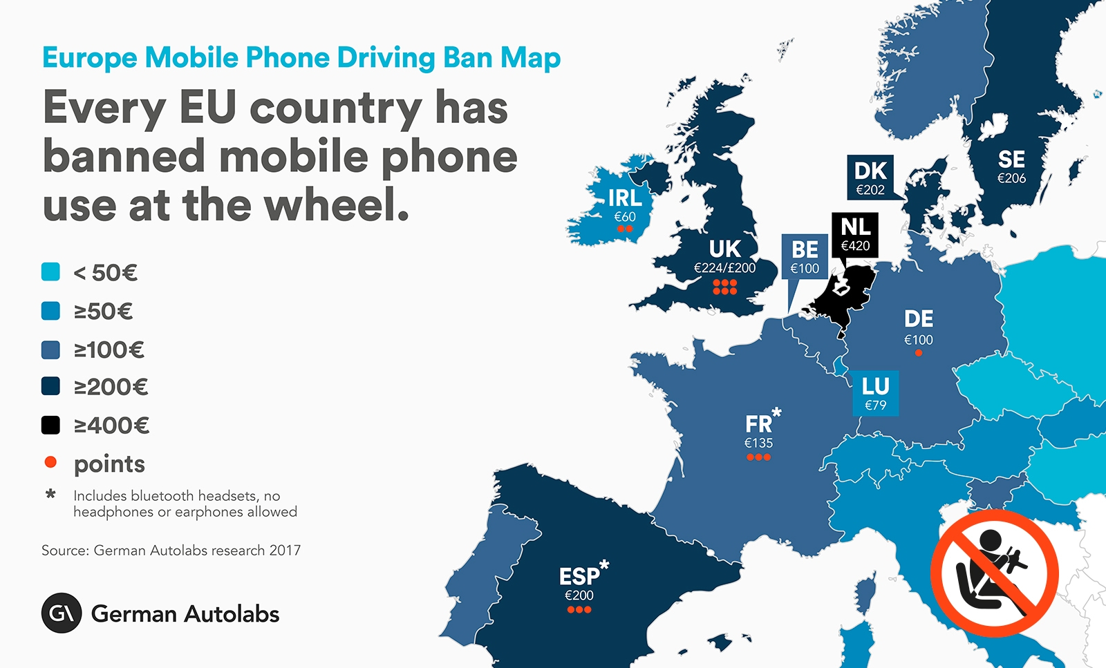 Mobile phone driving bans in europe