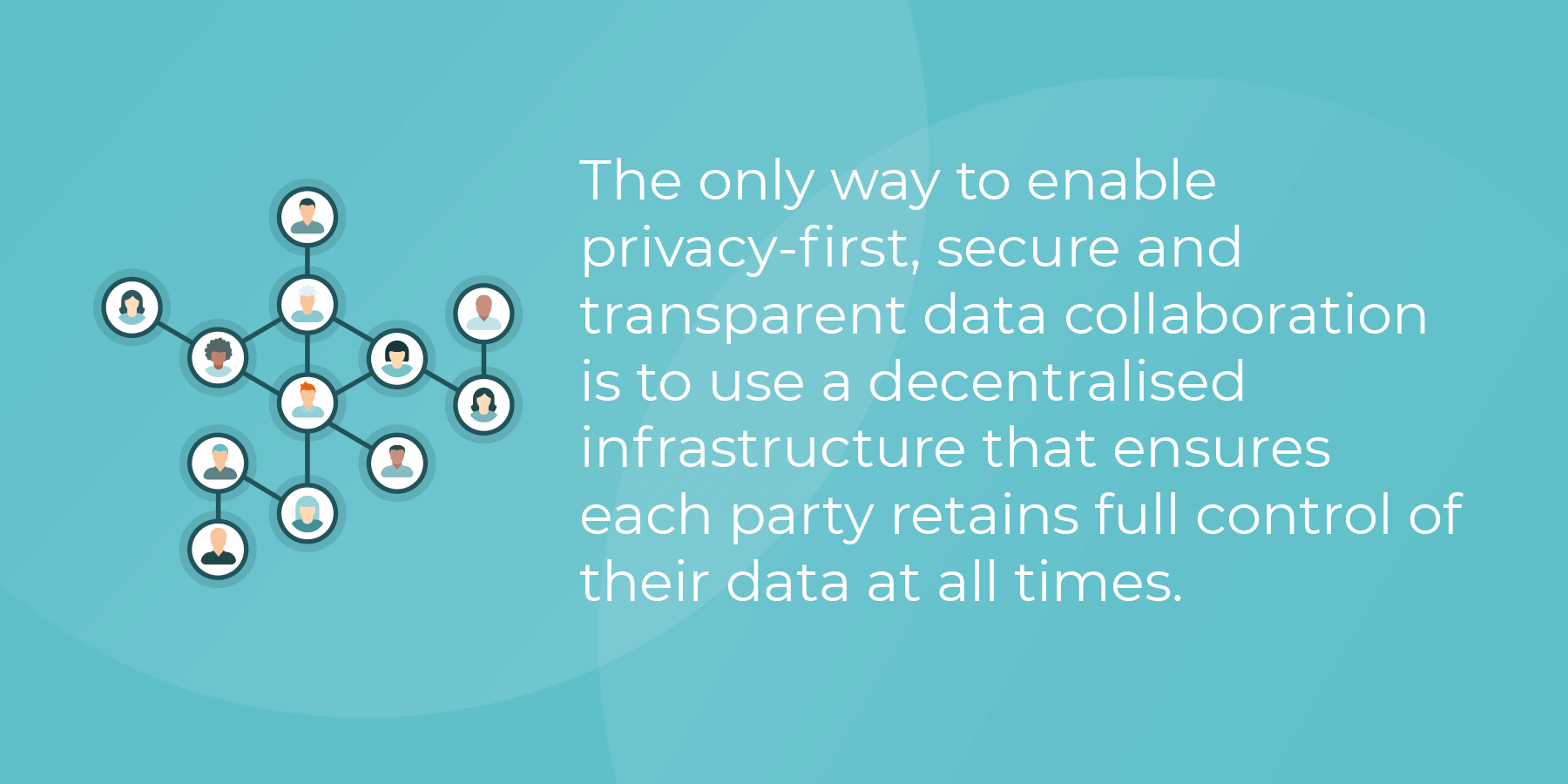 Privacy-first data collaboration