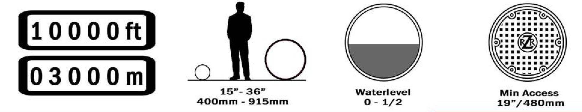 MSI MD Profiler Advantage
