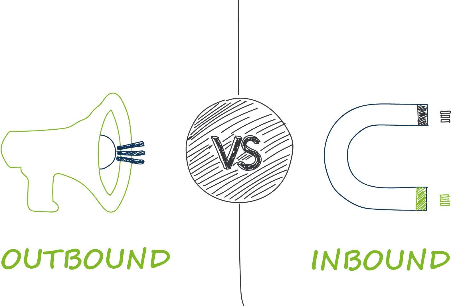 Inbound versus Outbound