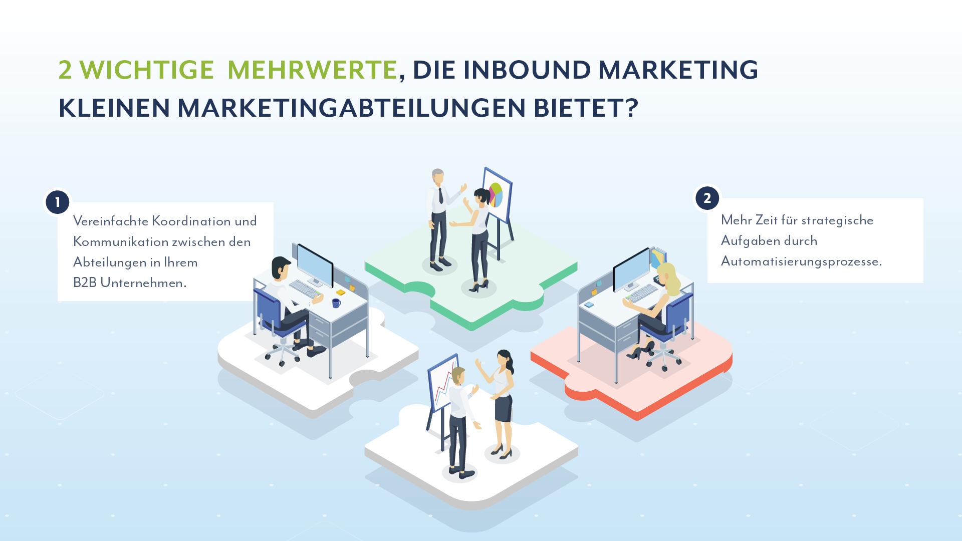 2 wichtige Mehrwerte, die Inbound Marketing kleinen Marketingabteilungen bietet