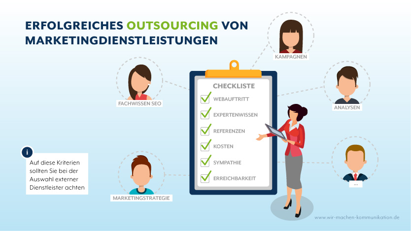 checkliste marketing Dienstleitungen outsourcing