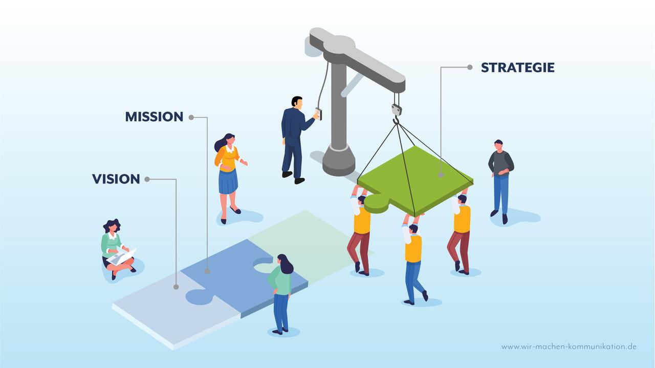 Vision-und-Mission-Statements-die-Basis-Unternehmensstrategie-wmk