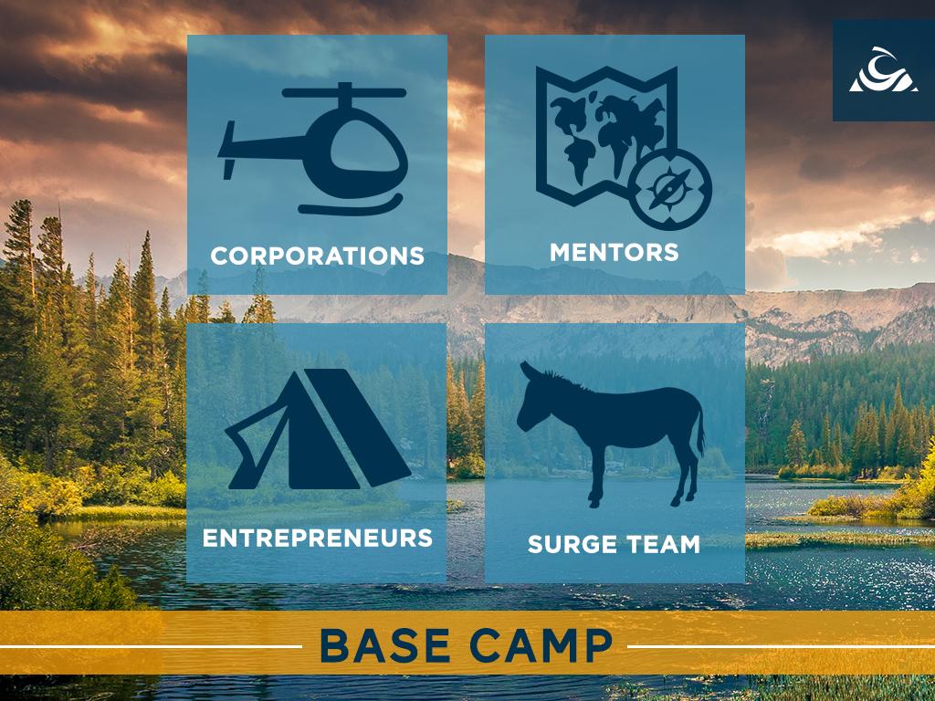 Aleberry | Startup Fundraising Venture Capital & Accelerator