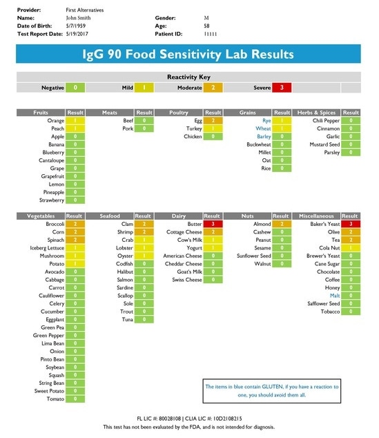 example of food sensitivity lab results