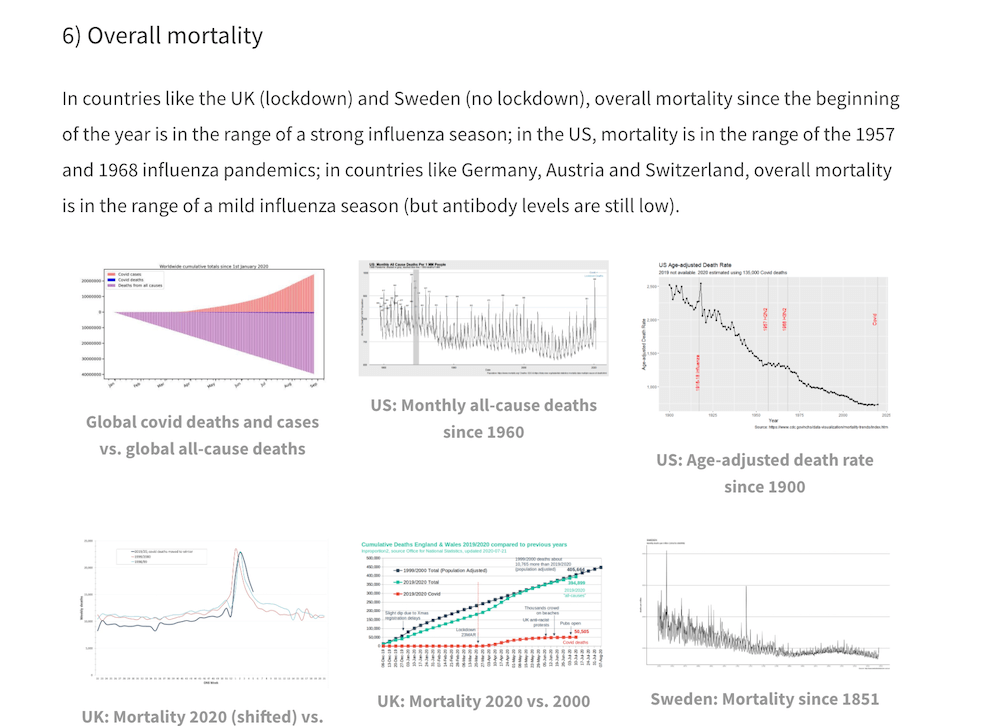 Screenshot of the article in link showing different graphs